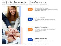 Major Achievements Of The Company Mezzanine Capital Funding Pitch Deck Ppt Outline Grid