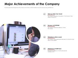 Major Achievements Of The Company Milestone Ppt Powerpoint Presentation Clipart Images