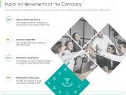 Major Achievements Of The Company Ppt Powerpoint Presentation Layouts Designs