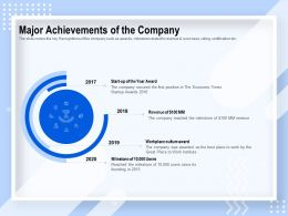 Major Achievements Of The Company Workplace Culture Ppt Powerpoint Presentation Slideshow