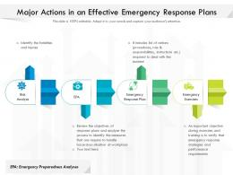 Major Actions In An Effective Emergency Response Plans