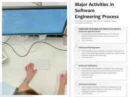 Major Activities In Software Engineering Process