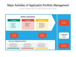 Major Activities Of Application Portfolio Management