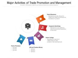 Major Activities Of Trade Promotion And Management