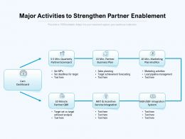 Major Activities To Strengthen Partner Enablement