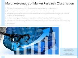 Major Advantage Of Market Research Observation