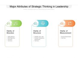 Major Attributes Of Strategic Thinking In Leadership
