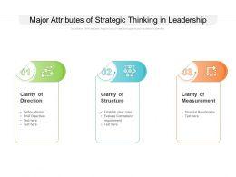 Major Attributes Of Strategic Thinking In Leadership