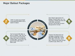 Major Bailout Packages Finance Powerpoint Presentation Icons