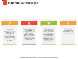 Major Bailout Packages Freddie Mac Ppt Powerpoint Presentation Professional Show