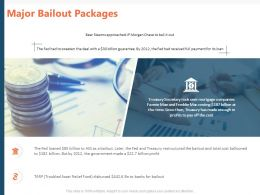 Major Bailout Packages Ppt Powerpoint Presentation Gallery Ideas