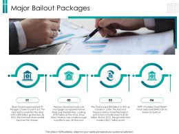 Major Bailout Packages Relief Ppt Powerpoint Presentation Outline Display
