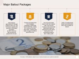 Major Bailout Packages Treasury Secretary Ppt Powerpoint Presentation Infographics Files