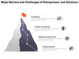 Major Barriers And Challenges Of Entrepreneur And Solutions