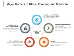 Major Barriers Of Global Economy And Solutions