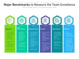 Major Benchmarks To Measure The Team Excellence
