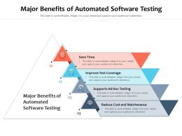 Major Benefits Of Automated Software Testing