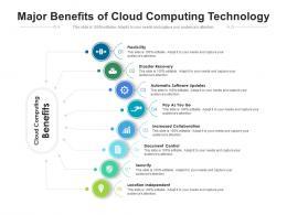 Major Benefits Of Cloud Computing Technology
