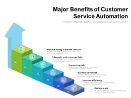Major Benefits Of Customer Service Automation