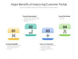 Major Benefits Of Improving Customer Portals
