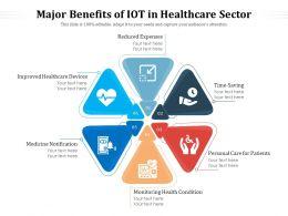 Major Benefits Of IOT In Healthcare Sector