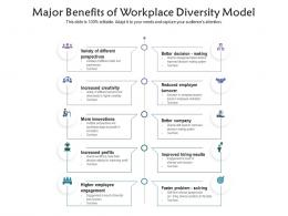 Major Benefits Of Workplace Diversity Model