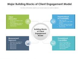 Major Building Blocks Of Client Engagement Model