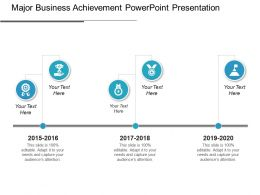 Major Business Achievement Powerpoint Presentation