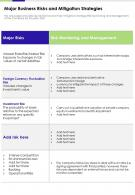 Major Business Risks And Mitigation Strategies Presentation Report Infographic PPT PDF Document