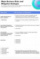 Major Business Risks And Mitigation Strategies Template 55 Report Infographic PPT PDF Document