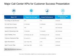 Major Call Center KPIS For Customer Success Presentation