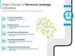 Major Causes Of Revenue Leakage In Business