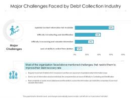 Major Challenges Faced By Debt Collection Industry