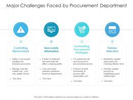 Major Challenges Faced By Procurement Department
