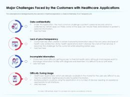 Major Challenges Faced By The Customers Price Transparency Ppt Example