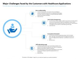 Major Challenges Faced By The Customers Price Transparency Ppt Presentation Designs