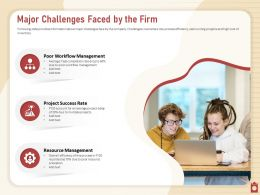 Major Challenges Faced By The Firm Task Completion Rate Powerpoint Presentation Display