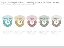 Major Challenges In B2b Marketing Powerpoint Slide Themes