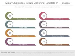 Major Challenges In B2b Marketing Template Ppt Images