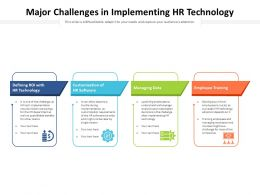 Major Challenges In Implementing Hr Technology