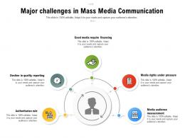 Major Challenges In Mass Media Communication