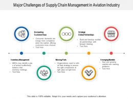 Major Challenges Of Supply Chain Management In Aviation Industry