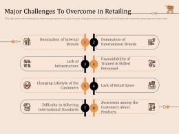 Major Challenges To Overcome In Retailing Retail Store Positioning And Marketing Strategies Ppt Inspiration