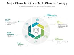 Major Characteristics Of Multi Channel Strategy