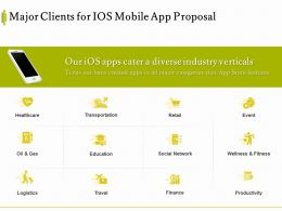 Major Clients For IOS Mobile App Proposal Ppt Powerpoint Presentation Summary Skills