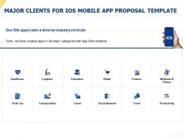 Major Clients For IOS Mobile App Proposal Template Ppt Powerpoint Presentation Influencers