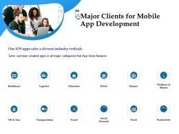 Major Clients For Mobile App Development Ppt Powerpoint Presentation Ideas Backgrounds