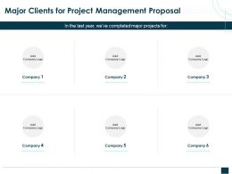 Major Clients For Project Management Proposal Ppt Powerpoint Ideas