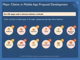 Major Clients In Mobile App Proposal Development Ppt Powerpoint Presentation Gallery Show