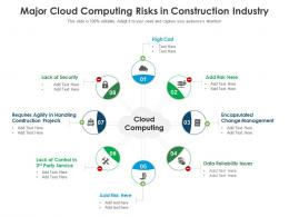 Major Cloud Computing Risks In Construction Industry